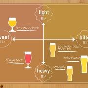 美味しすぎて感動する!樽生18種、計98種を揃えるベルギービール専門店の店長が厳選した5銘柄