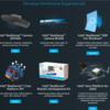 「Intel Developer Forum 2016」でのRealSense周りまとめ