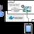 モバイルファーストなサービス開発におけるDockerの活用術