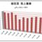 JRAのG1レース売上から、今の日本景気の良し悪しを考察してみました