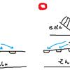 【社畜】満員電車を攻略してストレス軽減する5つの方法【必見】