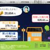 2016年(H28年) 太陽光発電 ソーラーフロンティアCIS 4.59kW 8月度実績