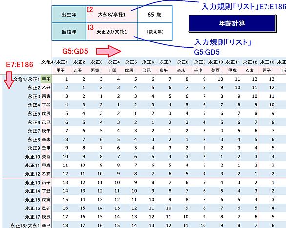 エクセル 早見表 西暦 和暦 Excelで和暦(元号)を西暦に変換するテクニック 書式設定とDATEVALUE関数