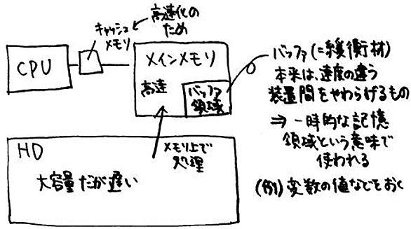 bscr20tu3 ファームウェア