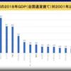 ケルトン教授と三橋氏との対談 その2「MMTと日本経済の謎」