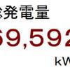 2012年8月分発電量