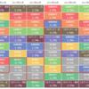 7月度の資産クラス別リターンと直近の恐怖指数(VIX指数)