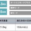 電動アシスト自転車PAS CITY-Xで日本一周にかかる電気代は2,000円ぐらいとか?