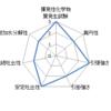 3Dプリンタ用PLAフィラメントのJIS規格