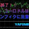 3月21日(日)【Weekly】ドル円・ユーロドルの今週のチャート分析・環境認識・来週のチャート予想『FOMC終了!!ドル円・ユーロドルは月末ロンフィクに注意!!』