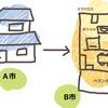 高齢者の他の市町村の施設への住み替え~介護保険は「住所地特例」の制度の対象となる