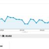 2013年3月 アクセス数の多かったエントリ トップ10