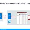 MS Access からGaroon データにリンクテーブルとして連携して双方向操作