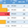 本人たちの出演がないのは寂しい:9月19日の「SMAP」大量ツイートの理由とは?
