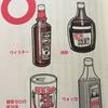 太るお酒 vs 太らないお酒【改訂版】