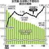 不登校寄り添い、新聞20年 悩める子たちの支えに - 東京新聞(2018年4月30日)