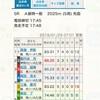 1/29 松山競輪 5R