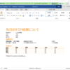 「Office Online」を使ってみるテスト(Word Online 編)