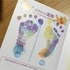 赤ちゃんの足形♡