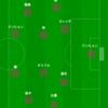 【第12節】vs V・ファーレン長崎 ~シンプルに裏へロングボールで。