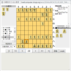 第29回世界コンピュータ将棋選手権参加記録