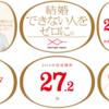 結婚相談所・パートナーエージェント大阪店を利用した29歳会社員男性の体験談
