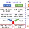 新、新コロナウィルス検査法(国産技術)