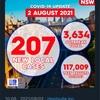 8月2日 3万人の待機と崩壊