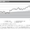 大和-iFree 新興国債券インデックス運用報告書(2021年07月05日決算)が交付