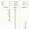 【PTS】古野電気(6814)上方修正PTSで買って儲かるのか? 2