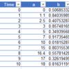 【Python】複数のndarray行列からよく使うm×n配列のndarrayを作成する(縦軸:時系列データ, 横軸:データ種類)