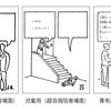 P-Fスタディ(絵画欲求不満テスト)の実施と解釈