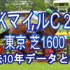 【NHKマイルC 2021】過去10年データと予想