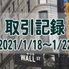 2021/1/18週の米国株オプション取引(確定利益$2,354、含み損$-3,806)