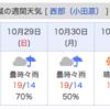 台風ってなんですか?(2度目)