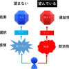 【書籍紹介】ドラッカー・スクールのセルフマネジメント教室