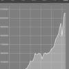 リップル(XRP)! のお陰で原資59万円→206万円に(約3.5倍)