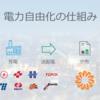 アンビットエナジー 〜電力の自由化を利用した電気代節約術〜