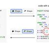 配列の形状(Shape)のコメントを付けるJupyter Notebook拡張を作った