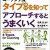 4つのタイプ分け ~職場・学校・家庭内コミュニケーション改善のヒント~