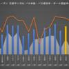 【ジェフ千葉】京都サンガFC戦プレビュー ~サンガの現状説明会で発表されたであろうデータを可視化してみた~