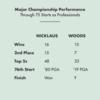 2019 PGA Championship プレビュー|15th Club
