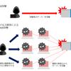 DDoS攻撃とDoS攻撃の違いとは?特徴や被害を軽減させる対策法について