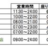 京都市内でWi-Fi、コンセントの両方が使えるカフェ一覧!
