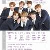 BTS FESTA~雑誌の表紙などなど