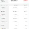 楽ラップ運用10万円損益の定期公開1回目 2017年10月 【ロボアドバイザー】3ヶ月目