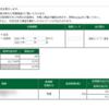 本日の株式トレード報告R2,03,02