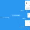 【学習メモ】グラフィカルモデルの基本3類型のまとめ
