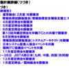 2017年度 日本ITストラテジスト九州支部の会計報告