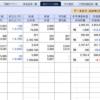 1日で↘20万円也、コロナウイルスより株の大暴落が体に悪いかも…